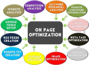 4on page seo tips